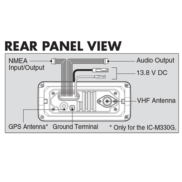 M330 rear wiring
