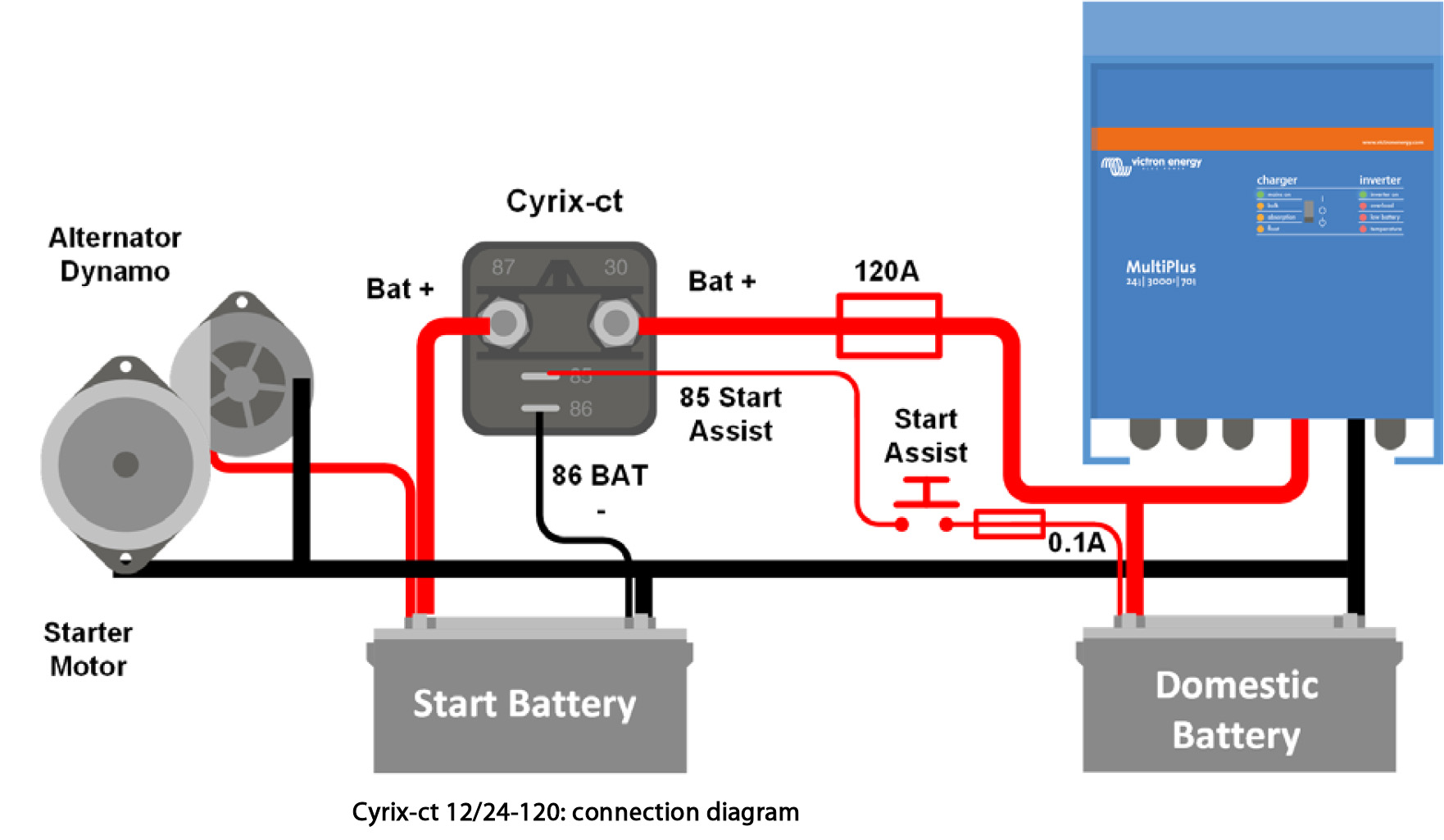 Victron Cryix 120A Diagram